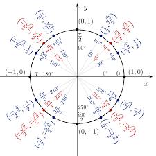 chapters 10 u0026 11 mr liebhart u0027s math website