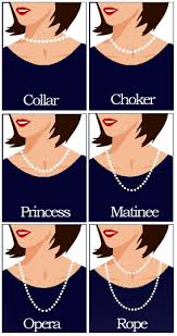 necklace neck sizes images What does different necklace style means personalized jewelry jpg