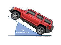 hummer jeep wallpaper 2008 hummer h3 alpha grade capability 1920x1440 wallpaper