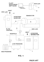 patent us8080887 closed loop control of hydrogen cooling of an
