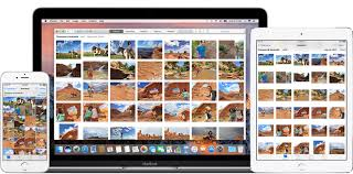 Photos Icloud Photo Library Apple Support