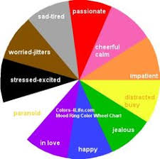 mood ring color meanings chart with details theweddingpress