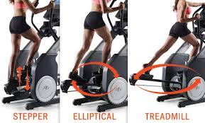 bowflex max trainer vs treadclimber vs elliptical trainer