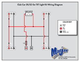 wiring diagram for golf cart turn signals u2013 readingrat net