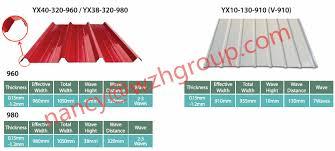 ppgi color coated corrugated steel roof ridge cap steel flashing