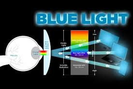what is blue light filter what is a blue light filter and how does it reduce digital eye strain