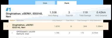 pubg op gg op gg pubg traffic statistics rank page speed hypestat