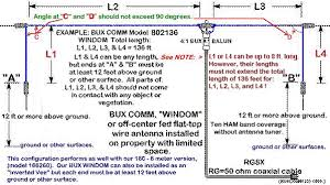 40 Meters To Feet Windom Antenna Home Page And Handbook