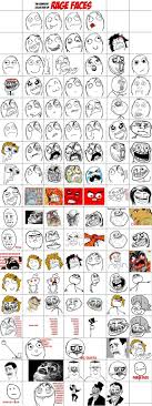 Different Meme Faces - ragee faces beauty 3 pinterest rage faces cereal guy and memes