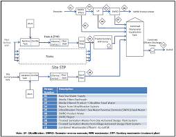 jmse free full text effluent mixing modeling for liquefied