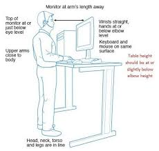 Desk Height Ergonomics 8 Best Ergonomics U003d Comfort Zone Images On Pinterest Comfort