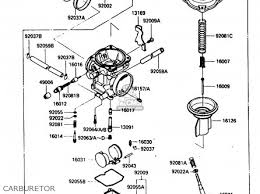 auto motor all about motorcycle diagram