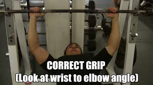 Proper Way To Do Bench Press How To Bench Press Properly For Strength Size And Function