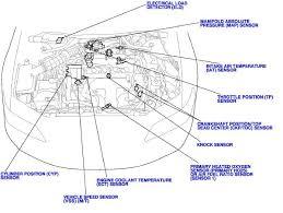 2004 honda accord oxygen sensor 98 ex oxygen sensor problem drive accord honda forums