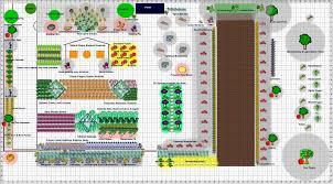 Veg Garden Layout Fall Design A Vegetable Garden Layout Simple Design Vegetable