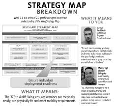 Combatant Command Map Strategy Map Breakdown Archive U003e Scott Air Force Base U003e Display