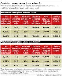 si e macif garantie emprunteur macif tous droits rservs with garantie