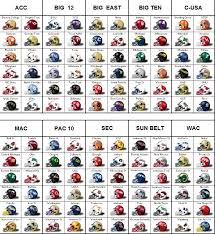 Football Conference Table Ncaa Conference Realignment Theory Part Three Section 26