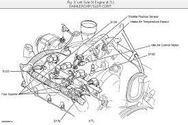 iac motor 1999 dodge durango wiring diagram dodge durango wiring