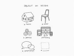 designing a house service as an object of design u2013 service frameworks u2013 medium