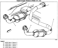 100 2010 chevy traverse repair manual how to open fuse box