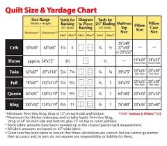 Duvet Cover Size Chart Fabric Yardage Measurements Bing Images Quilting Charts
