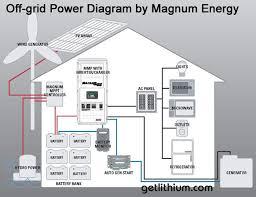 off grid wiring diagram diagram wiring diagrams for diy car repairs