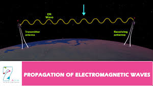how do electromagnetic waves travel images Propagation of electromagnetic waves part 01 jpg