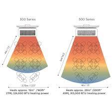 patio heater btu bromic heating tungsten 500 smart heat 25 inch 43 000 btu propane