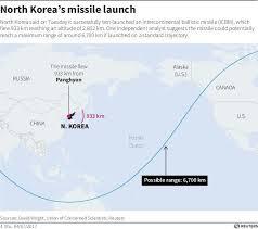 map us and korea korea missiles strike fear in u k and australia two u s
