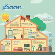 energy saving house summer energy saving tips for your home front door