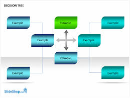 Decision Tree Excel Template Tree Analysis In Excel