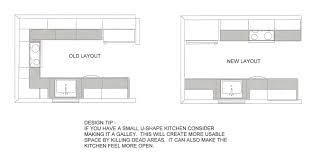 u shaped small kitchen designs hottest home design