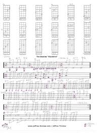 Hit The Floor Bass Tab - 83 best guitar images on pinterest music guitar chords and songs
