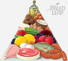 diabetes and a paleo diet paleo leap
