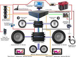 car sound wiring diagram diagram wiring diagrams for diy car repairs
