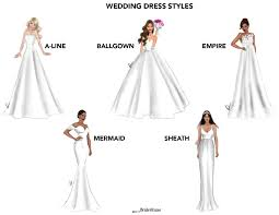 wedding dress guide access