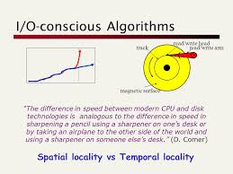 Morgan Kaufmann Desk Copy Algoritmi Per Ir Prologo References Managing Gigabytes A Moffat