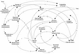 systems free full text research challenges for the internet of