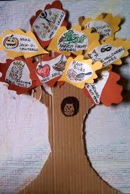fall activity tree