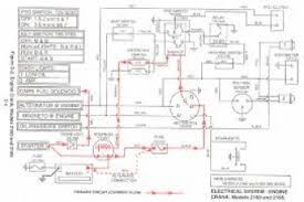 cub cadet 1320 lawn tractor wiring diagram craftsman lawn tractor