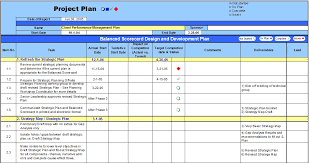 High Level Project Plan Excel Template Performance Management Plan Template Planning Engineer Est