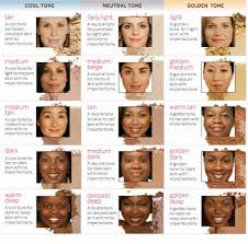 light medium skin tone ely organics skin tone references
