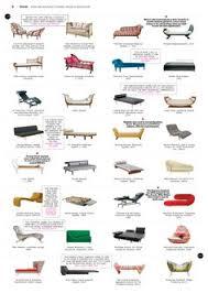 Types Of Sofa Interior Design - Sofa types