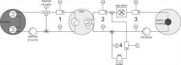 influence of condenser conditions on organic rankine cycle load