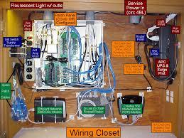 wiring closet jpg 1024 768 tech geek hack pinterest
