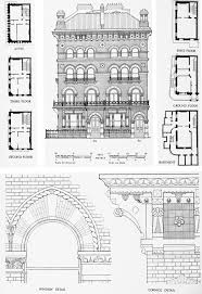 domestic buildings after 1851 the italianate tradition british