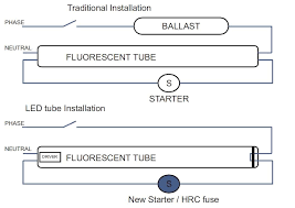 light fixture ballast features light decor how to change a light fixture ballast