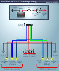 wiring a light switch to an outlet brake diagram u2013 astartup