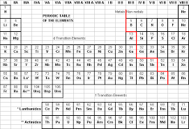 Br On Periodic Table R 4 Periodic Table Of The Elements